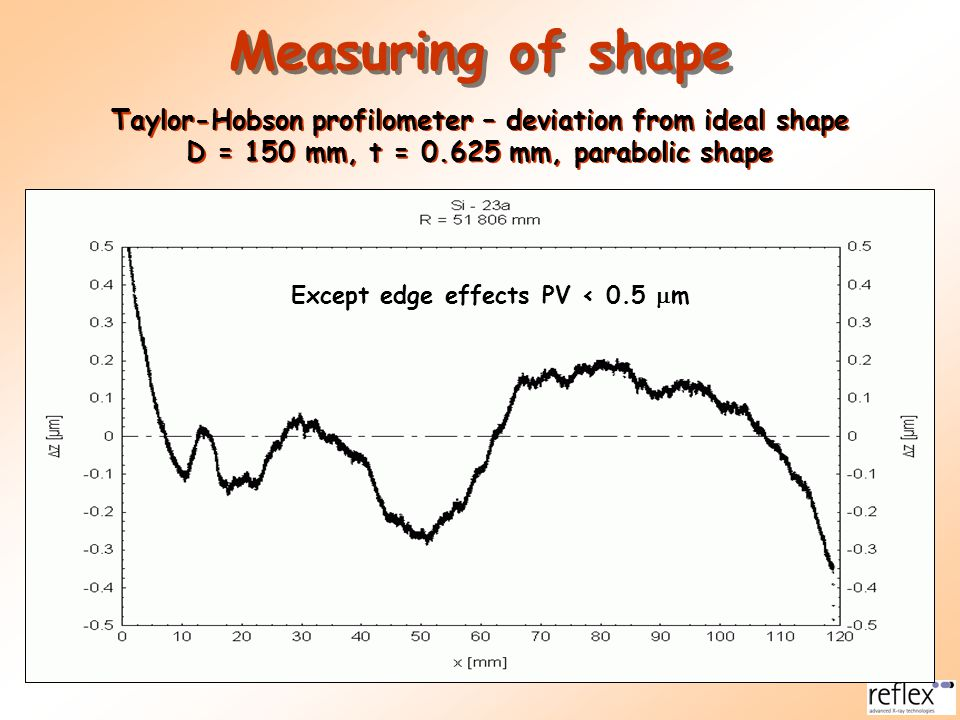Measuring of shape Taylor-Hobson profilometer – deviation from ideal shape. D = 150 mm, t = 0.625 mm, parabolic shape.