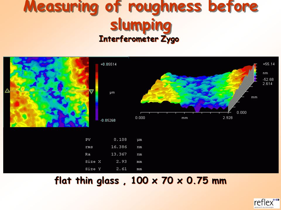 Measuring of roughness before slumping