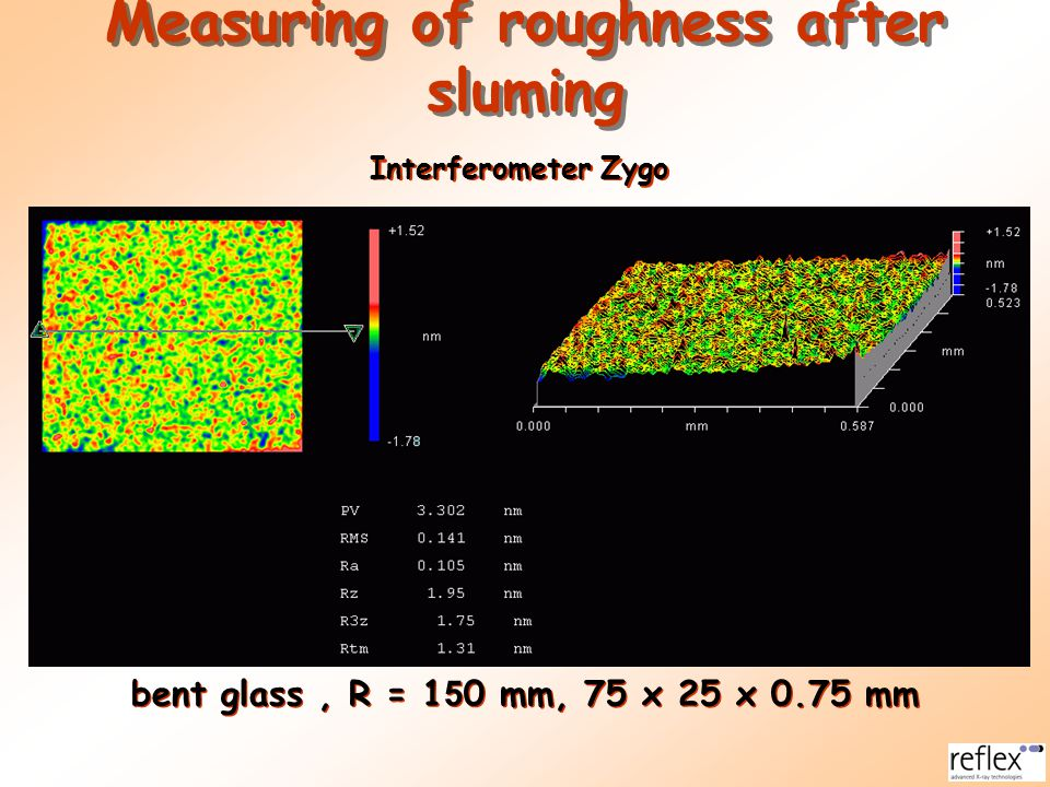 Measuring of roughness after sluming