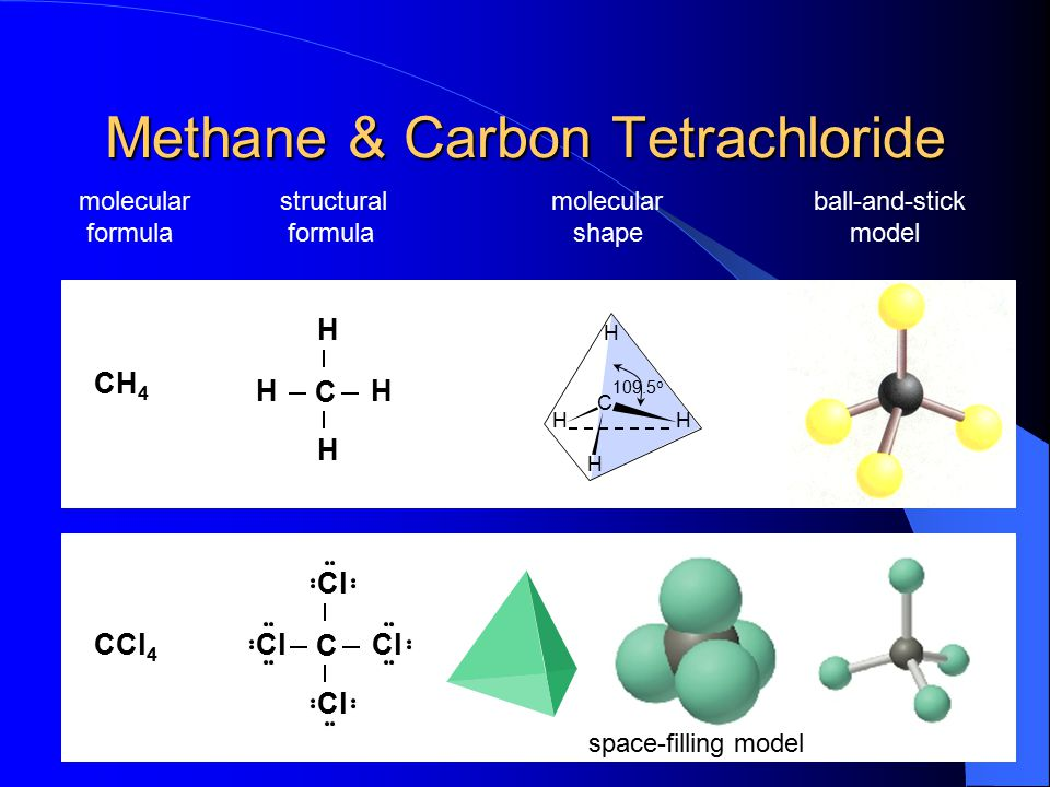 Methane & Carbon Tetrachloride