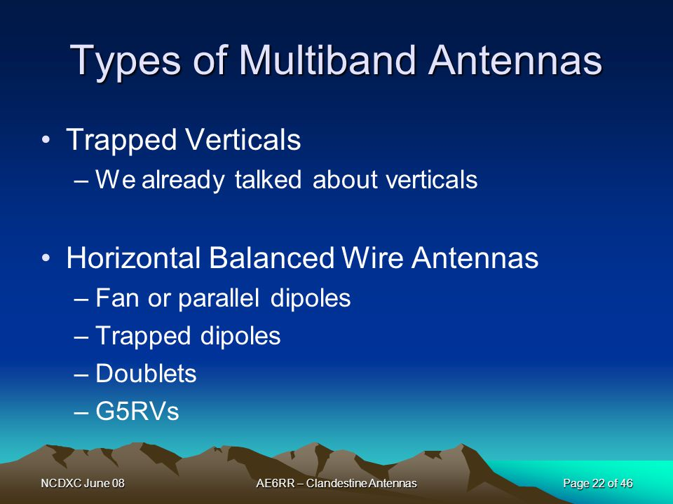 Types of Multiband Antennas