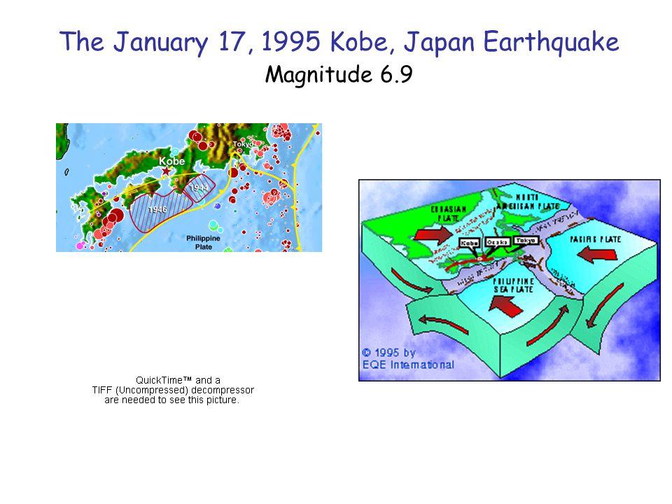 The January 17, 1995 Kobe, Japan Earthquake