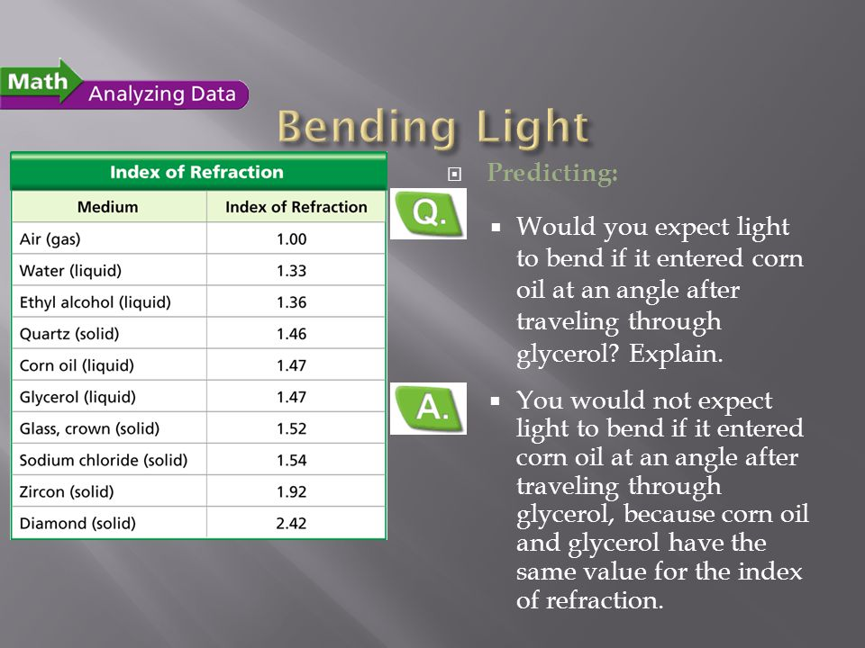 Bending Light Predicting: