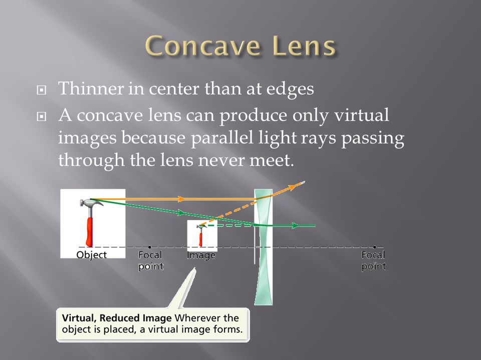Concave Lens Thinner in center than at edges