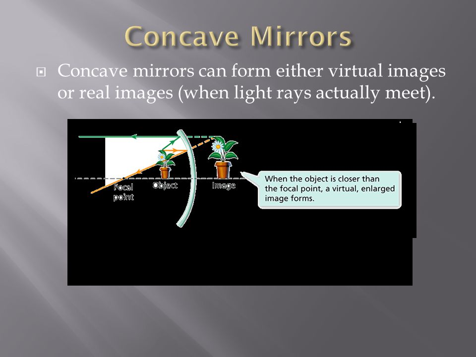 Concave Mirrors Concave mirrors can form either virtual images or real images (when light rays actually meet).