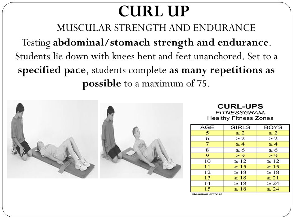 CURL UP MUSCULAR STRENGTH AND ENDURANCE