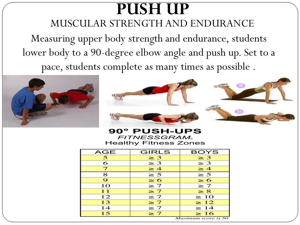 muscular strength and endurance Endurance is often thought of as the enemy of strength meanwhile, building muscle and strength are assumed to cause detriment to endurance performance training for.