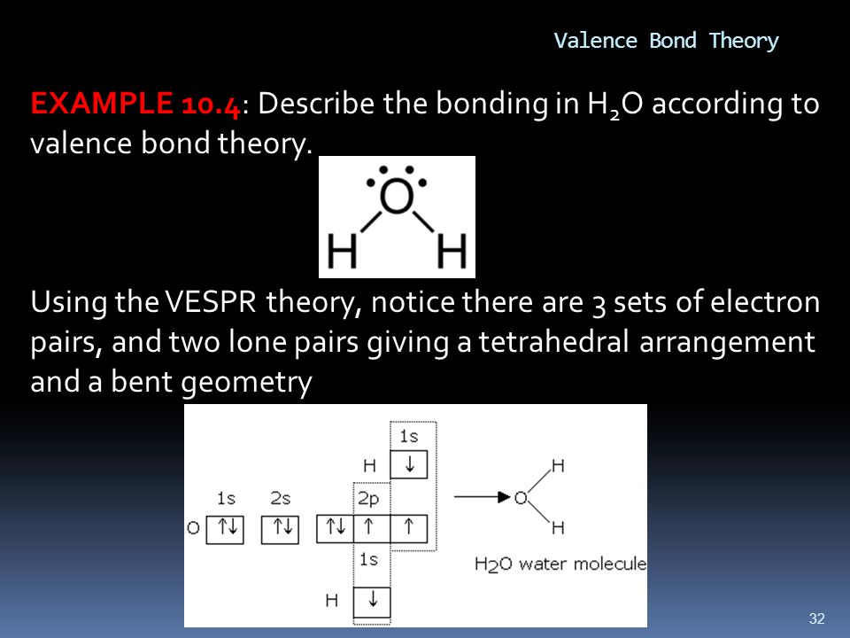 EXAMPLE 10.4: Describe the bonding in H2O according to