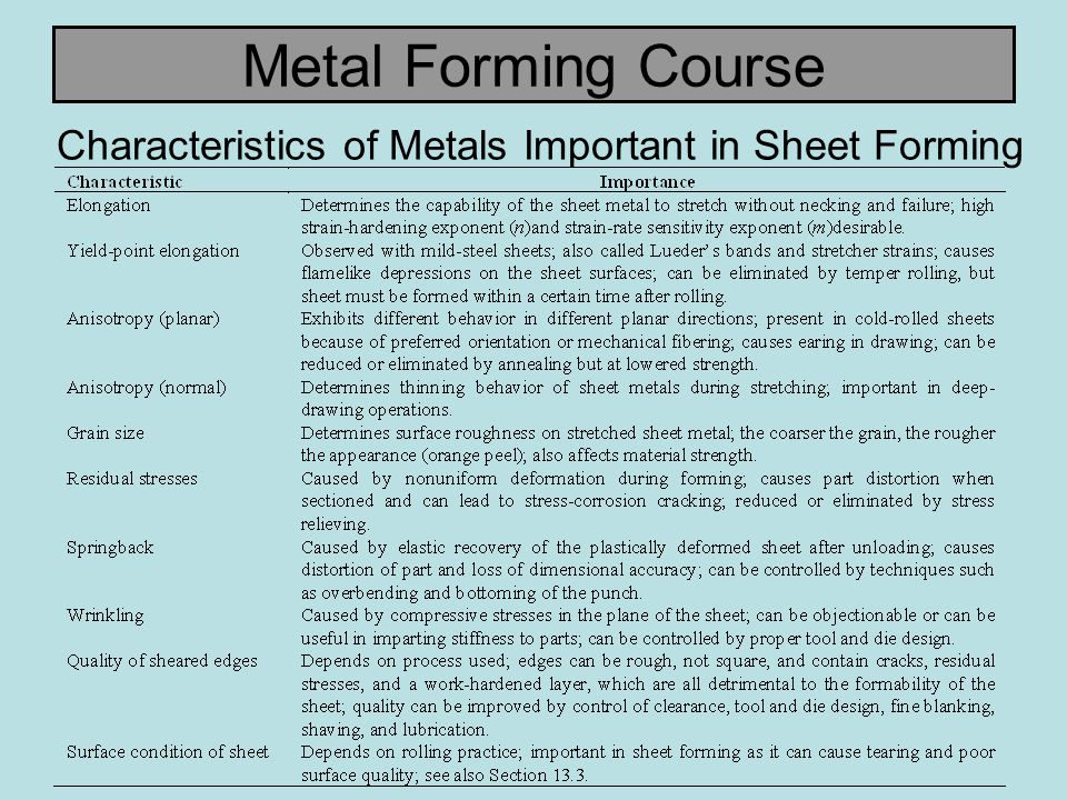 Characteristics of Metals Important in Sheet Forming