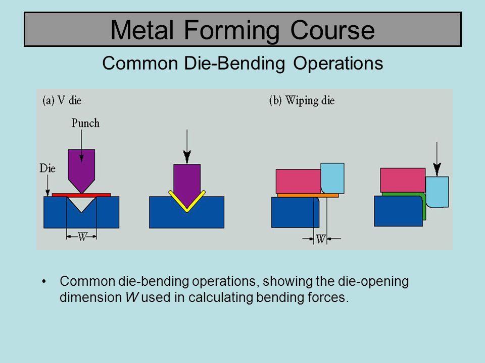 Common Die-Bending Operations