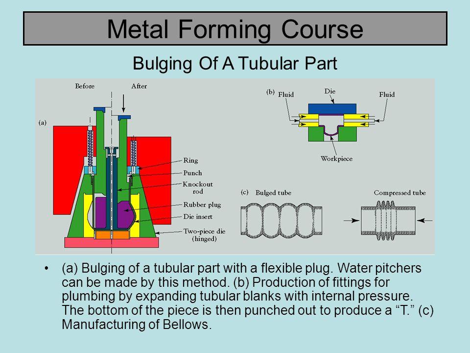 Bulging Of A Tubular Part