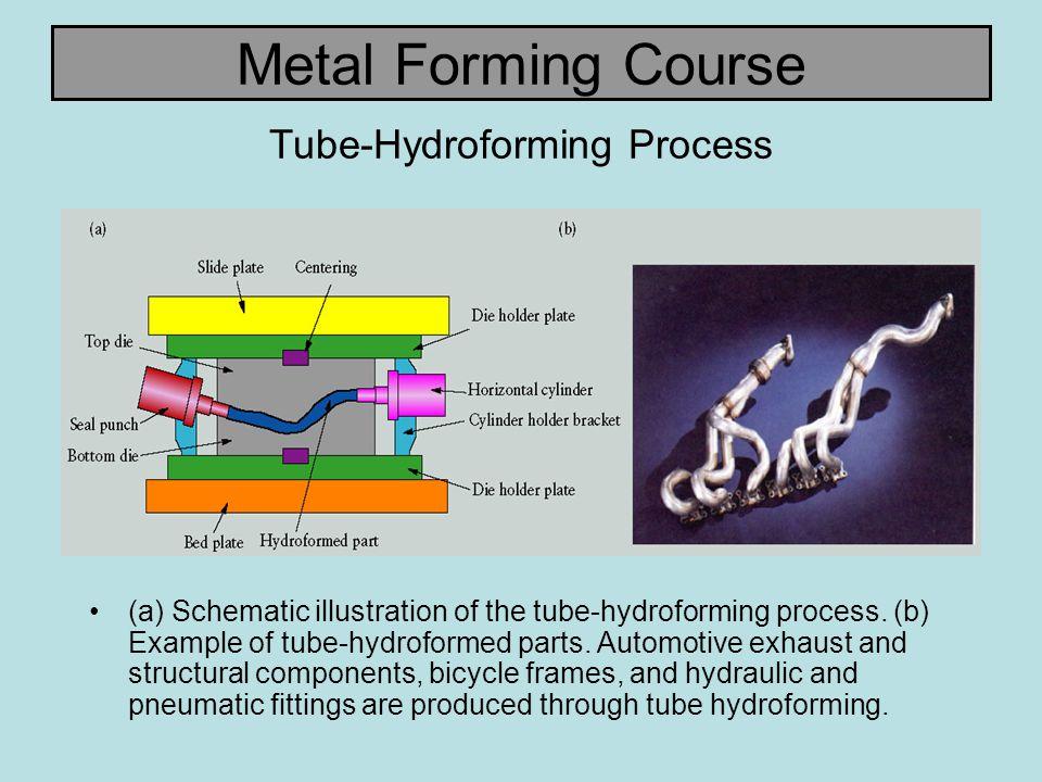 Tube-Hydroforming Process
