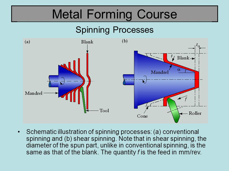 Metal Forming Course Spinning Processes