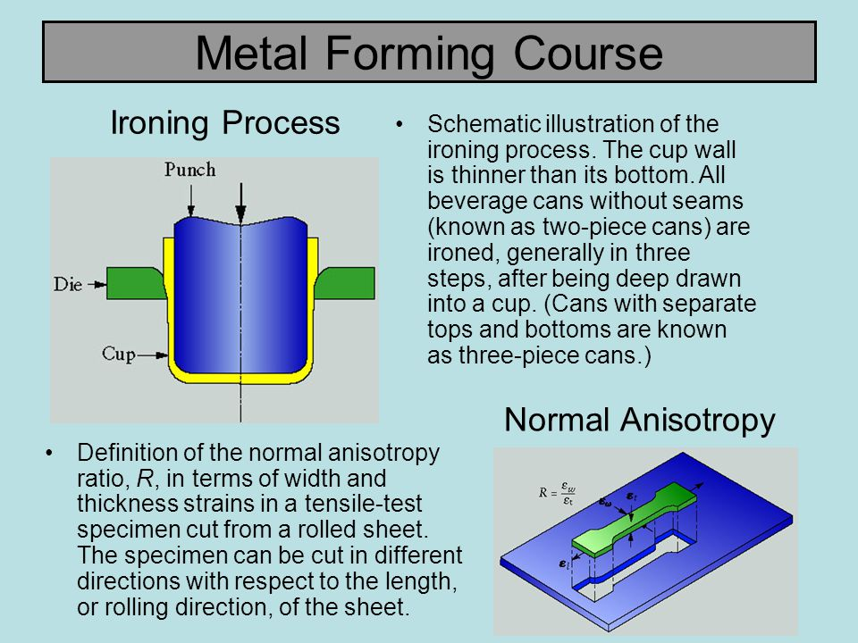 Metal Forming Course Ironing Process Normal Anisotropy