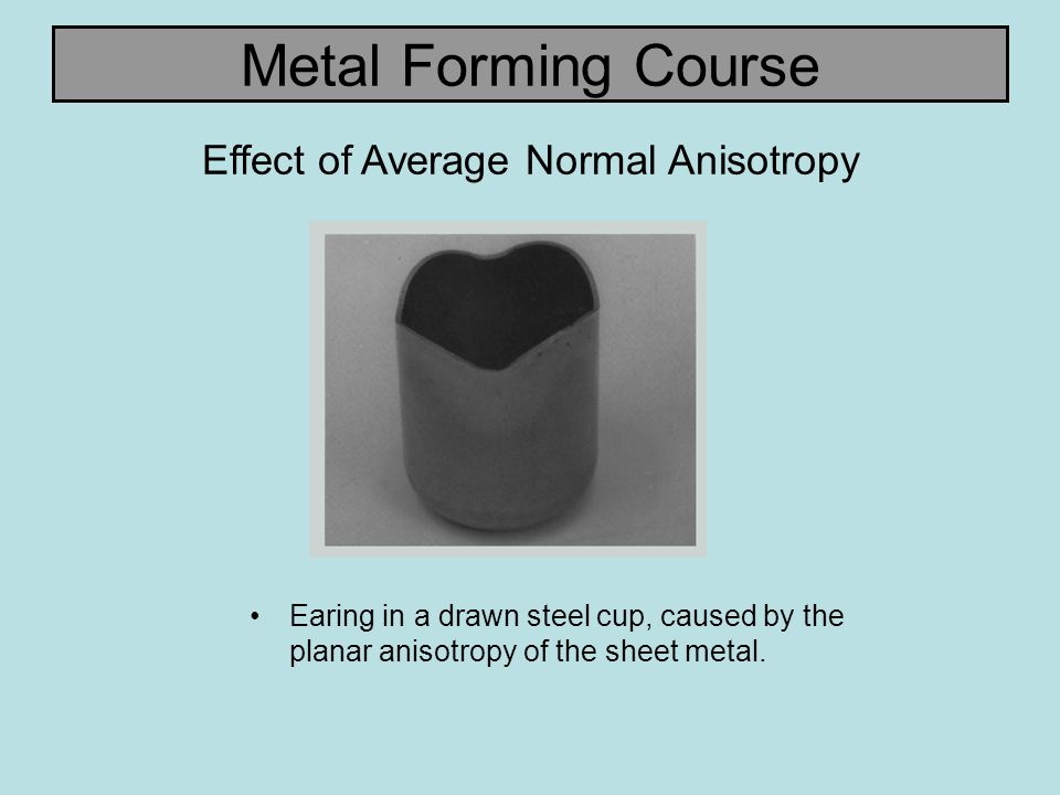 Effect of Average Normal Anisotropy