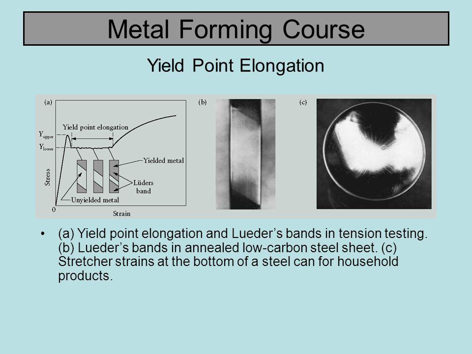 Yield Point Elongation