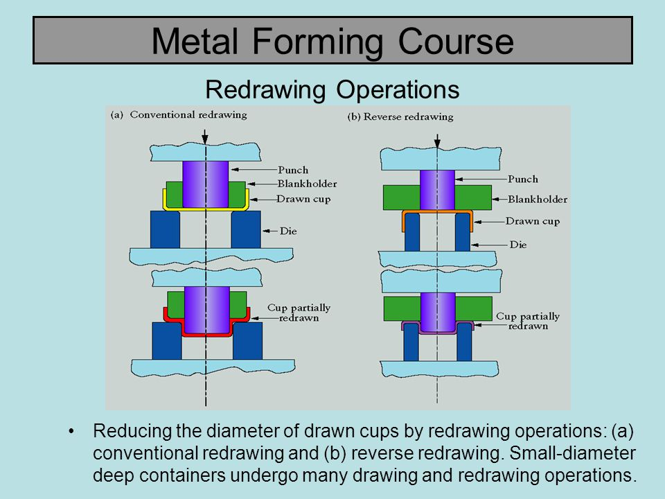 Metal Forming Course Redrawing Operations