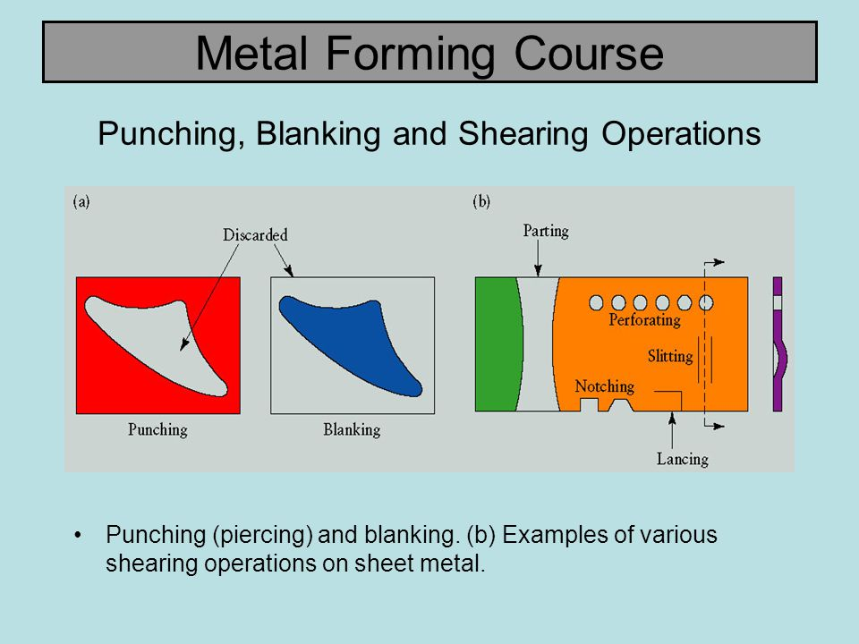 Punching, Blanking and Shearing Operations