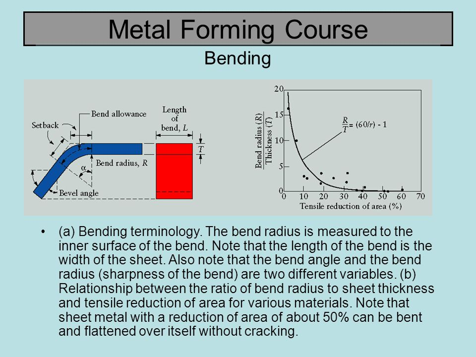 Metal Forming Course Bending