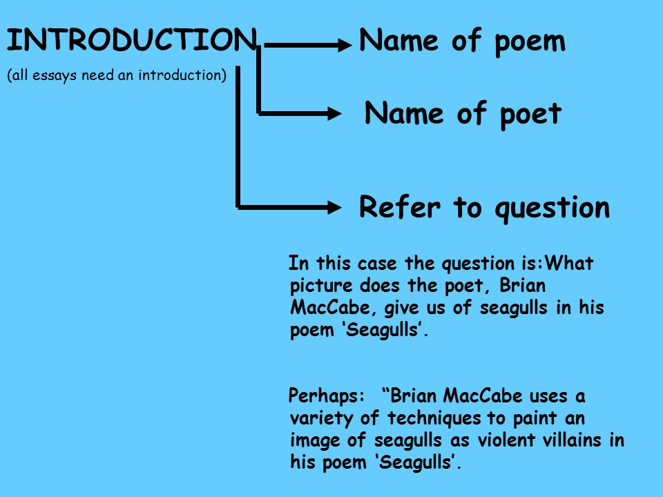 INTRODUCTION Name of poem Name of poet Refer to question