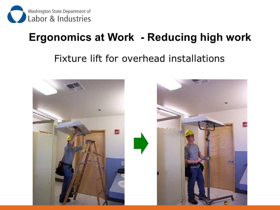 Ergonomics at Work - Reducing high work