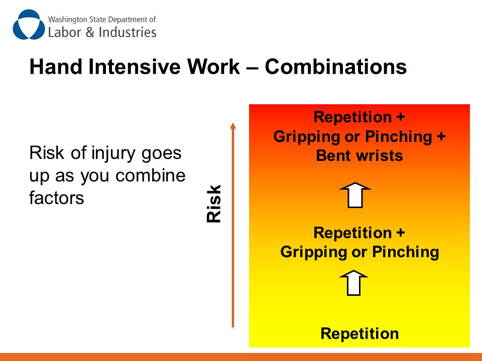 Hand Intensive Work – Combinations