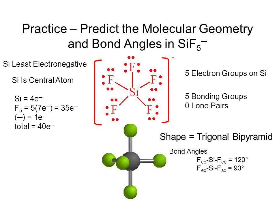 Practice – Predict the Molecular Geometry and Bond Angles in SiF5─