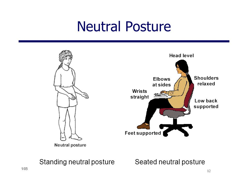 Neutral Posture Standing neutral posture Seated neutral posture