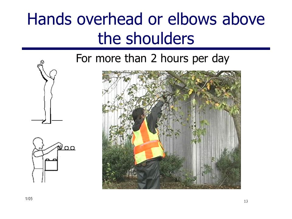 Hands overhead or elbows above the shoulders