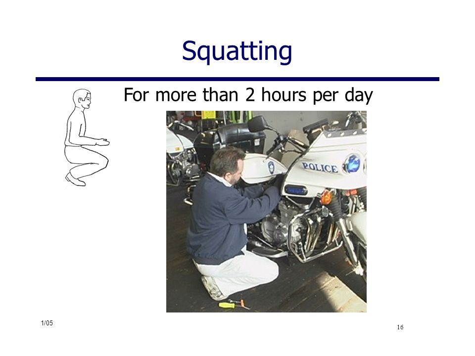Squatting For more than 2 hours per day