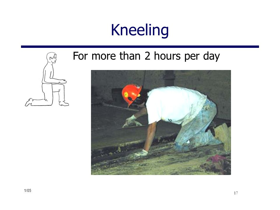 Kneeling For more than 2 hours per day