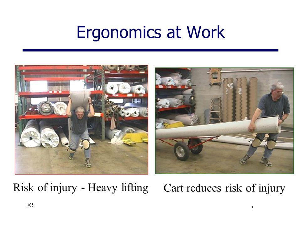 Ergonomics at Work Risk of injury - Heavy lifting