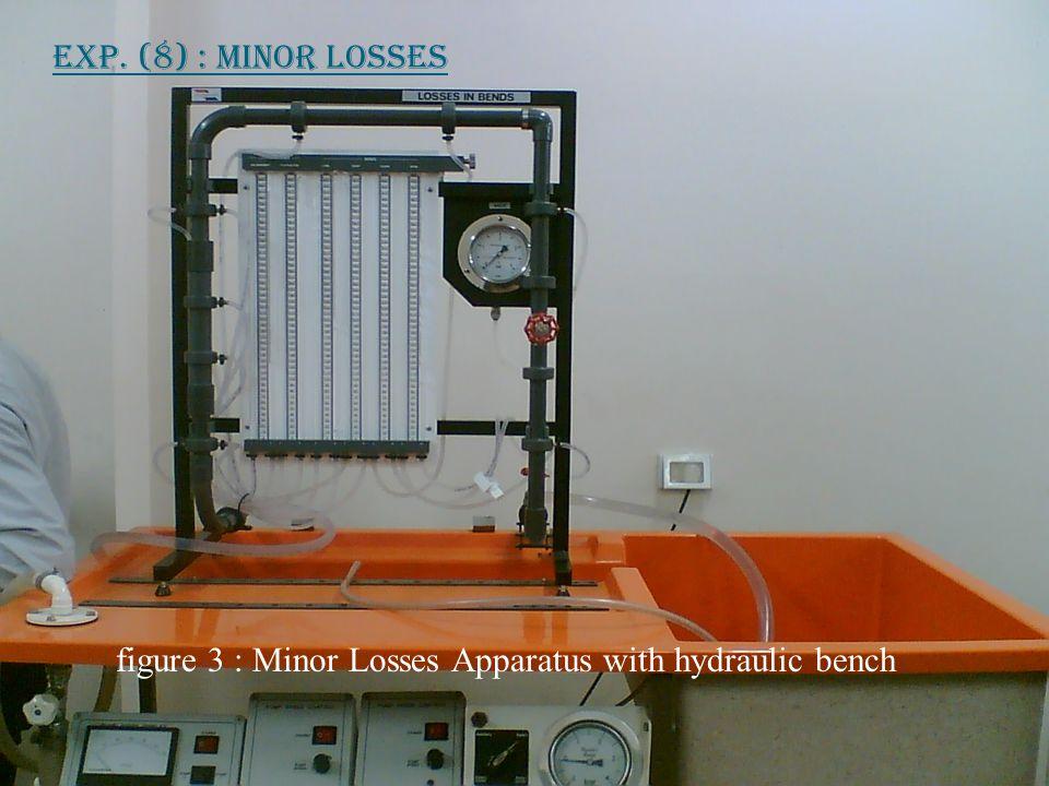 Exp. (8) : Minor Losses figure 3 : Minor Losses Apparatus with hydraulic bench