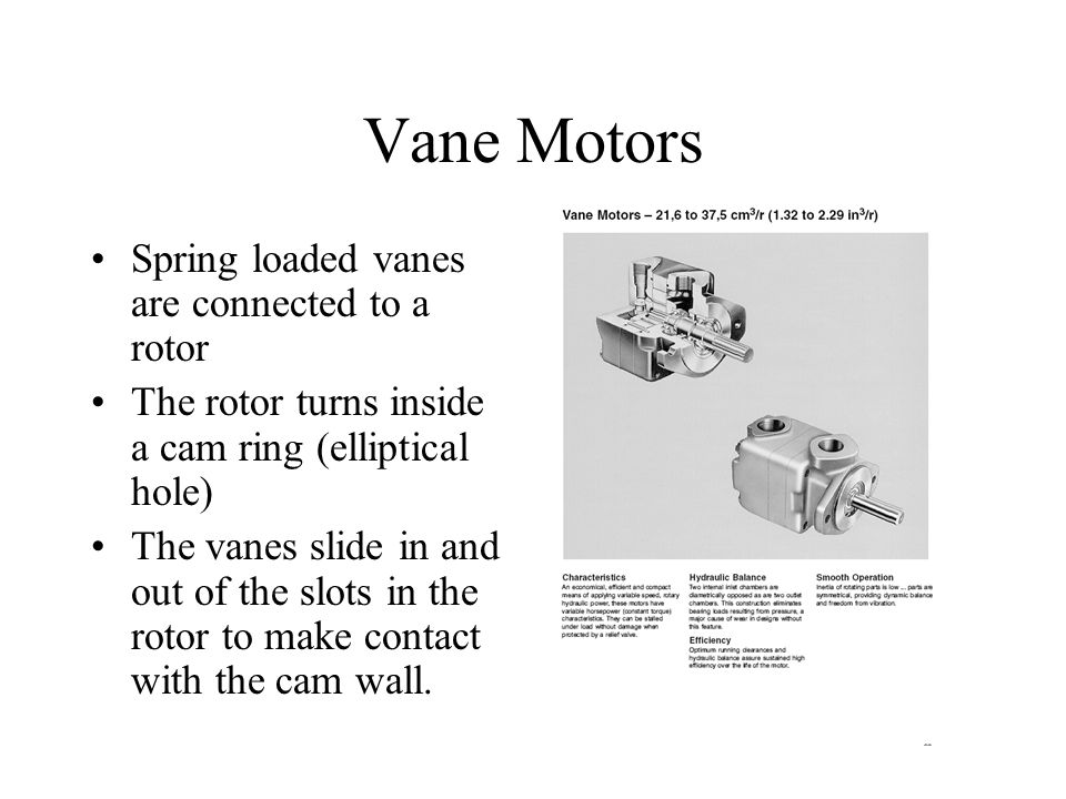 Vane Motors Spring loaded vanes are connected to a rotor