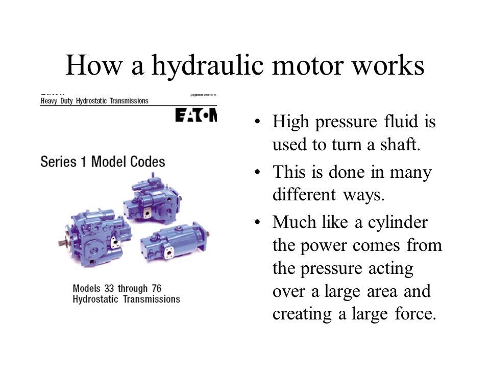 How a hydraulic motor works