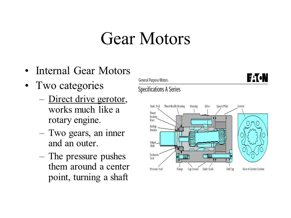 Gear Motors Internal Gear Motors Two categories