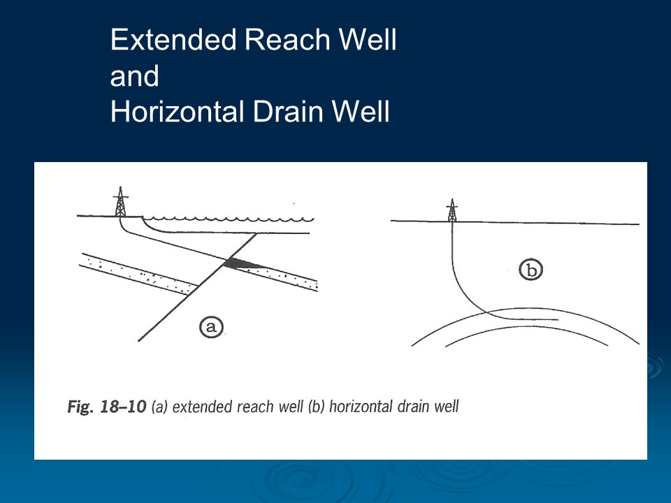Extended Reach Well and Horizontal Drain Well