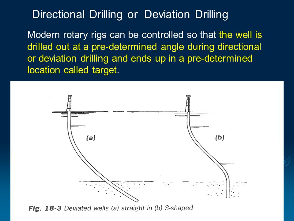 Directional Drilling or Deviation Drilling