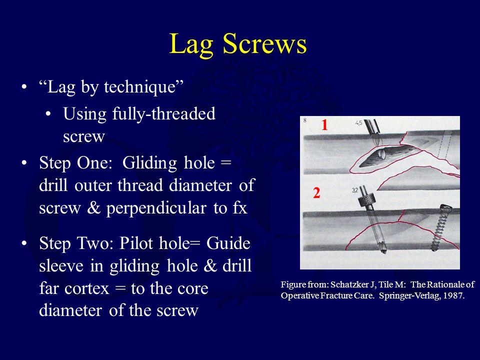 Lag Screws Lag by technique Using fully-threaded screw