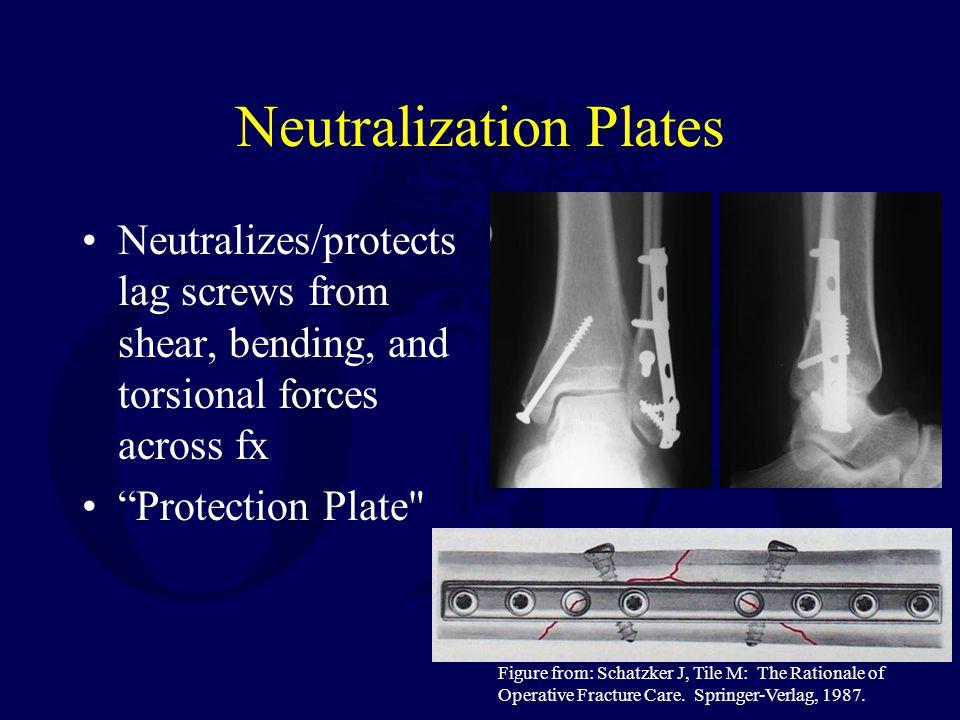 Neutralization Plates