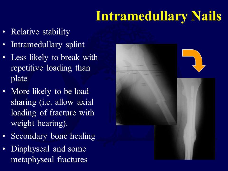 Intramedullary Nails Relative stability Intramedullary splint