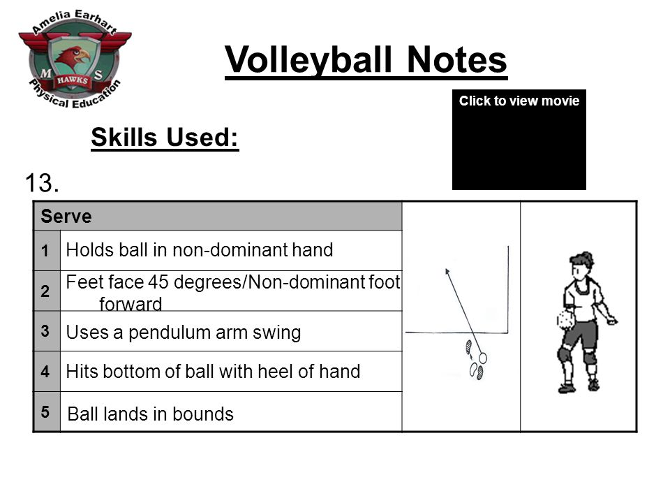 Skills Used: 13. Serve Holds ball in non-dominant hand