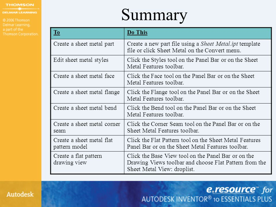 Summary To Do This Create a sheet metal part