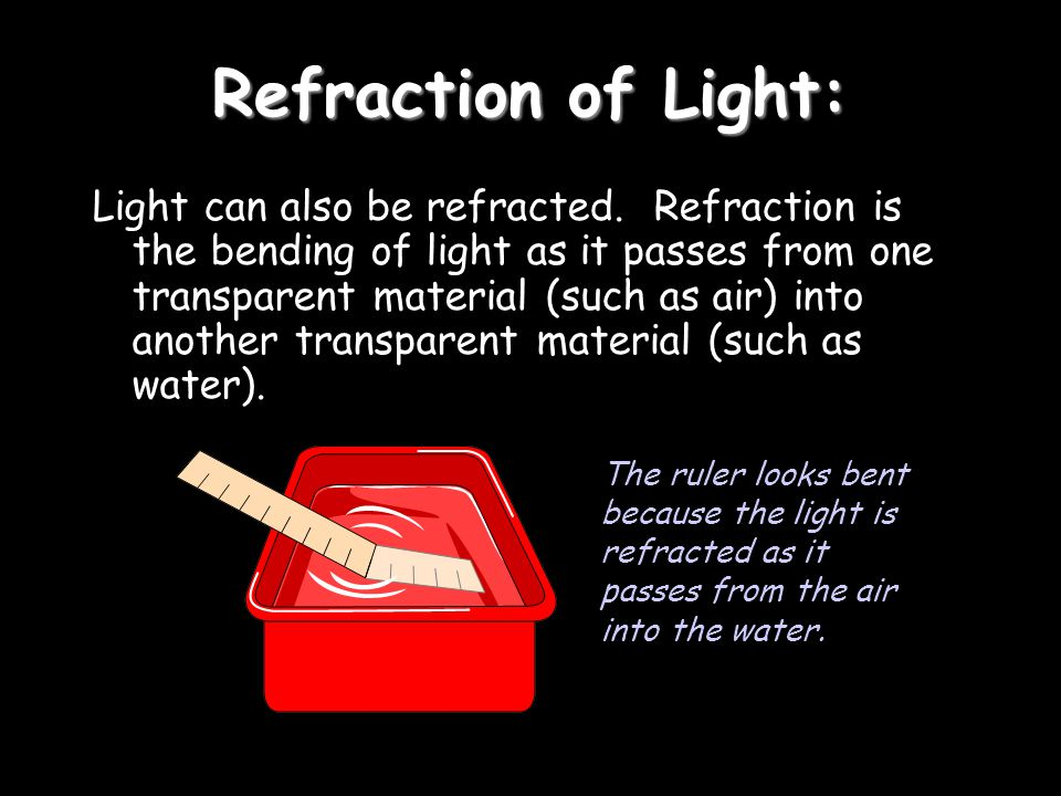 Refraction of Light: