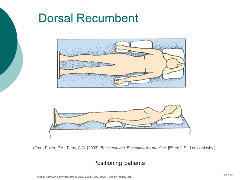 Dorsal Recumbent Positioning patients.