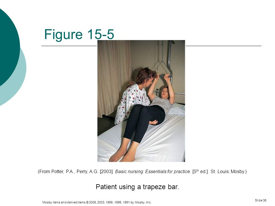 Patient using a trapeze bar.