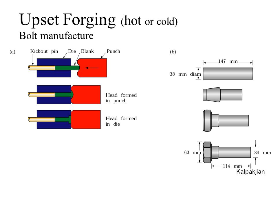 Upset Forging (hot or cold)