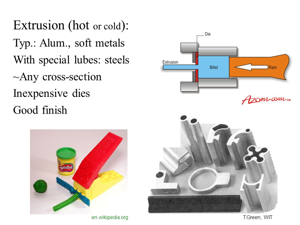 Extrusion (hot or cold):