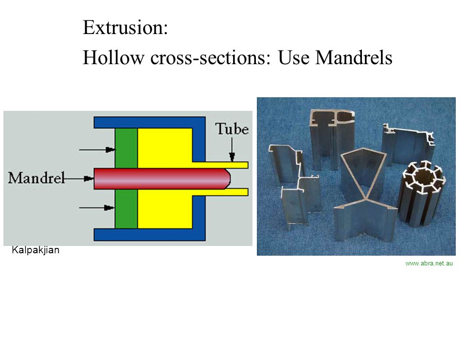Hollow cross-sections: Use Mandrels