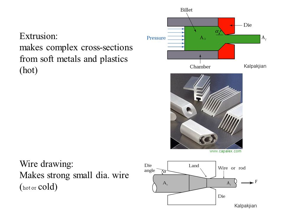 makes complex cross-sections from soft metals and plastics (hot)